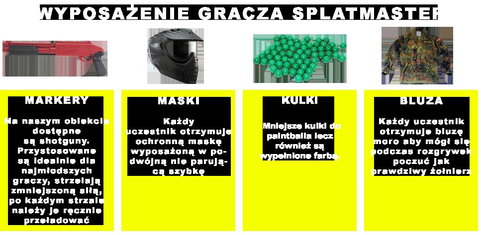 paintball Śląsk, imprezy paintballowe Katowice
